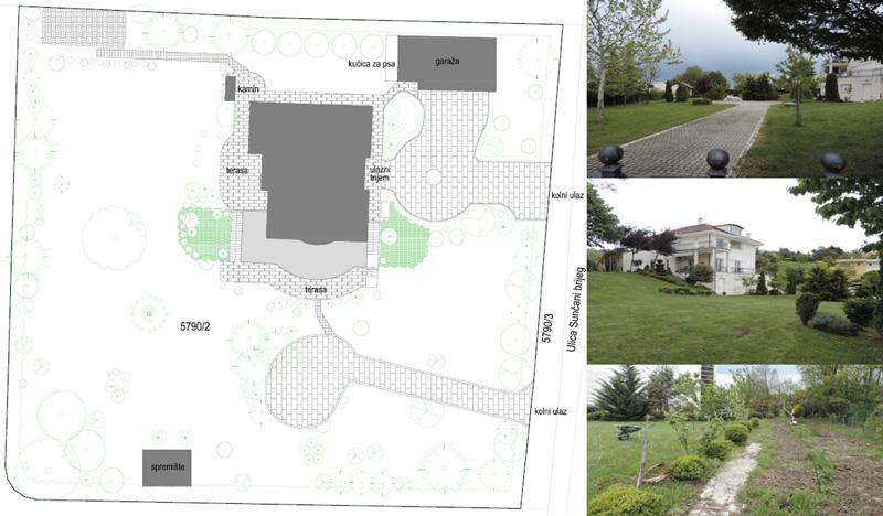 Projekt Vrta - Učilište Profokus