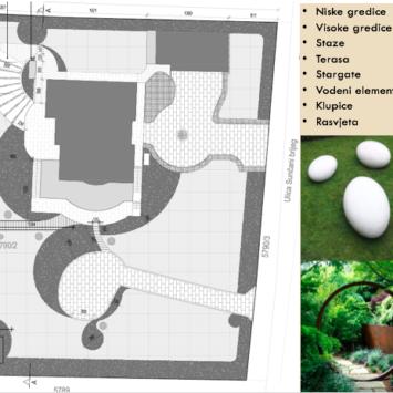 Odabran projekt dizajna vrtova za natječaj 2017.!